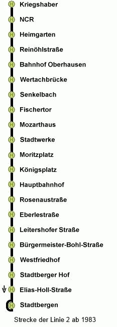 Freunde Der Augsburger Straßenbahn Linie 2