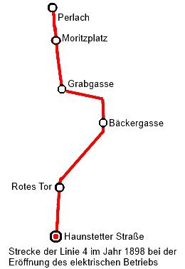 Strecke der Linie 4 im Jahr 1898