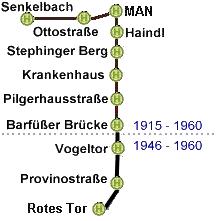 Linienverlauf der Linie 5