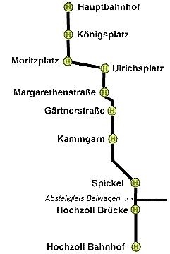Linienführung ab 1934