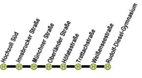 Linienweg Linie 30 heute