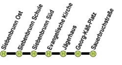 Linienweg Linie 30 alt