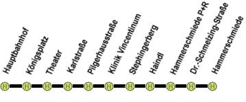 Linienweg der Linie 44